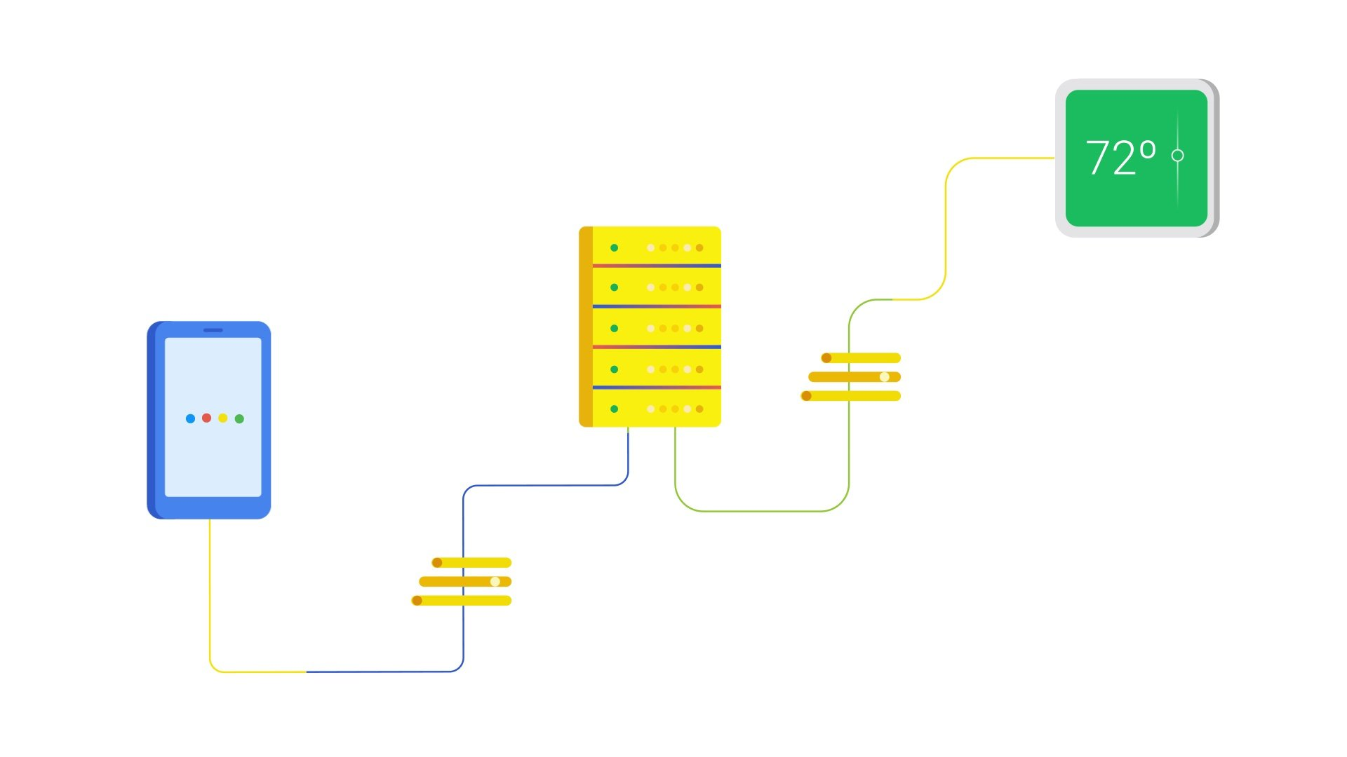 illustration for an animation of Apigee, a Google Cloud Service. It shows a machine